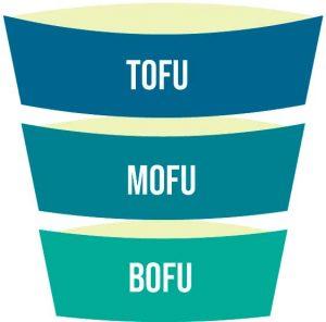 etapas funnel digital